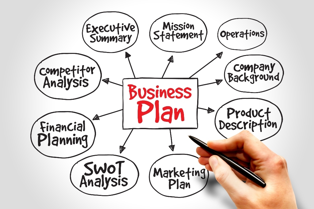 demonstrate an understanding of a general business plan and adapt it